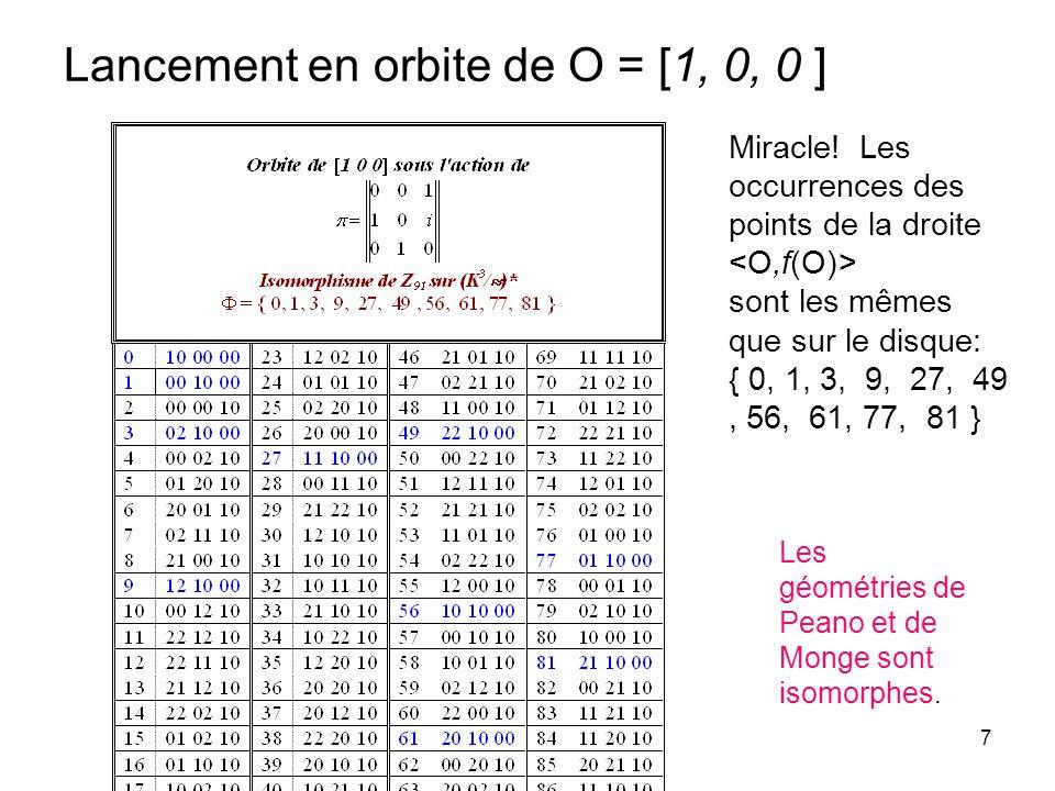 Lancement en orbite de O = [1, 0, 0 ]